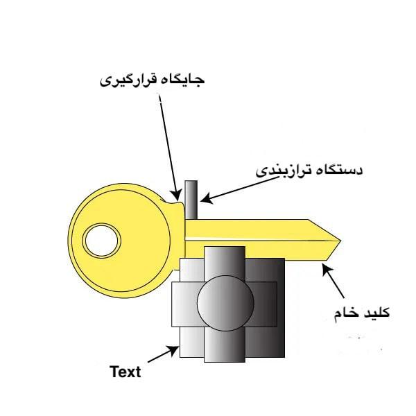 چرخ برش ماشین کلید سازی