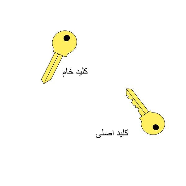 اجزای ماشین کلید سازی